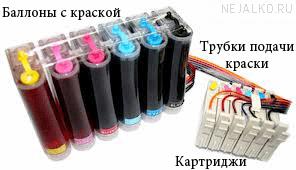 Система СНПЧ в общем виде