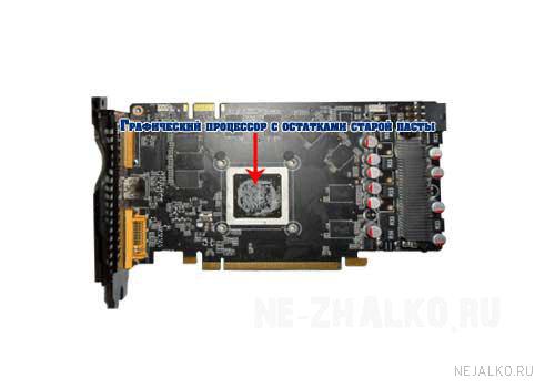 Видеокарта - графический процессор