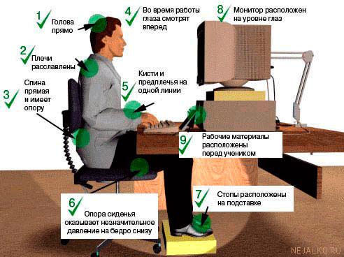 Правила работы на компьютере