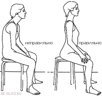 Примеры расположения на стуле