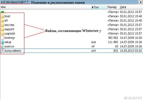 Папка с файлами Windows 7
